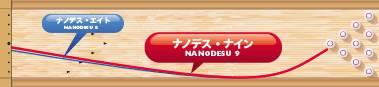 ABS NANODESU 9 ナノデス・ナイン